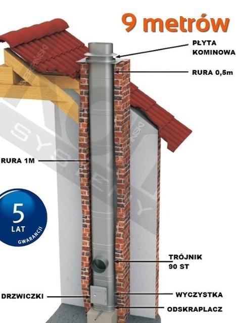 Modish Wkład kominowy kwaso-żaroodporny - owalny MK Żary 9 metrowy GW68